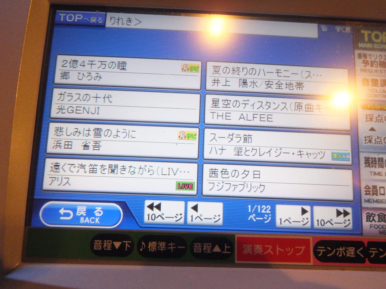 1人カラオケ・曲目リストvol4・ハナ肇とクレイジー・キャッツ・井上陽水・安全地帯・画像写真