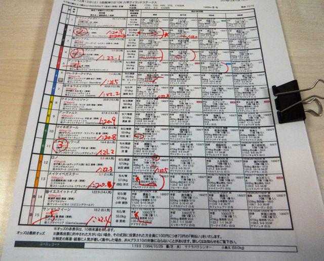 阪神競馬場・2014年12月13日・10レース六甲アイランドステークス馬柱一部・画像写真