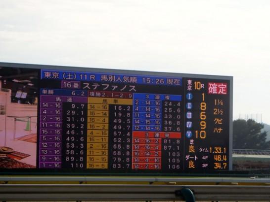 高松宮記念 競馬予想 過去