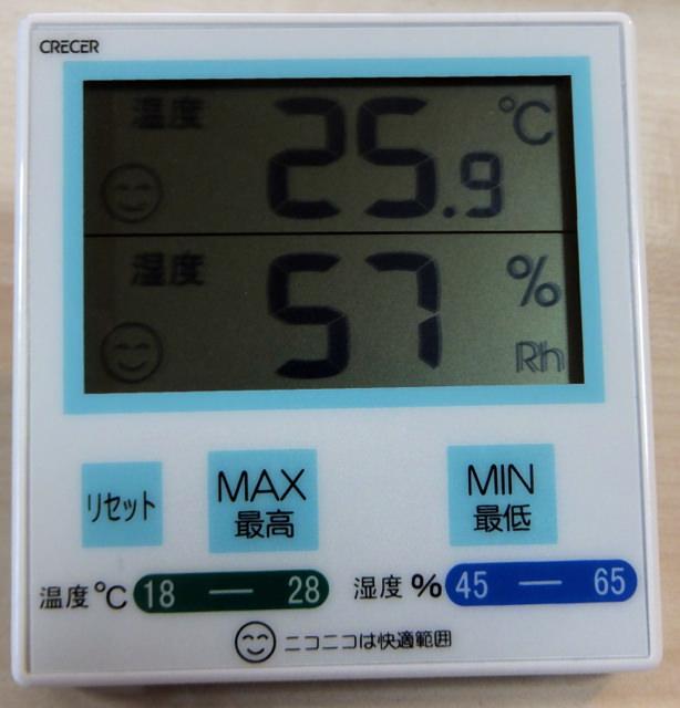 喉の痛み。部屋の湿度計・31%、低い。乾燥対策に、加湿器をアマゾンで買う。喉にちょうどいい、最適湿度は60%近く。置き場所決めて、快適な部屋に【健康】