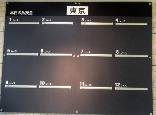 三連単、100円が2000万円馬券なヴィクトリアマイル。的中者少数。当てた人にミナレットすごい。東京競馬場で当てたら、確実に行くであろう場所はここ