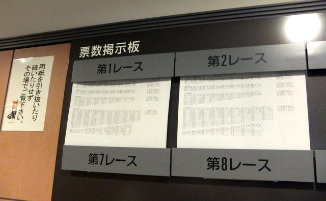 トーセンファントム産駒、マシェリガール。東京競馬場、芝1600m。前走、二の脚を使おうと勢いに乗ったところでブレーキな特徴