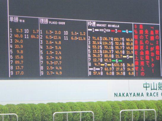 小林弘明氏(風の馬券師・投資家)の競馬予想TV回収率3冠王インタビュー