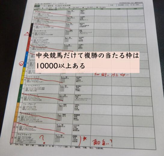 中央競馬だけて複勝の当たる枠は10000以上ある