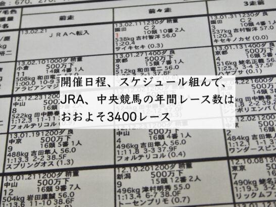 開催日程、スケジュール組んで、JRA、中央競馬の年間レース数はおおよそ3400レース