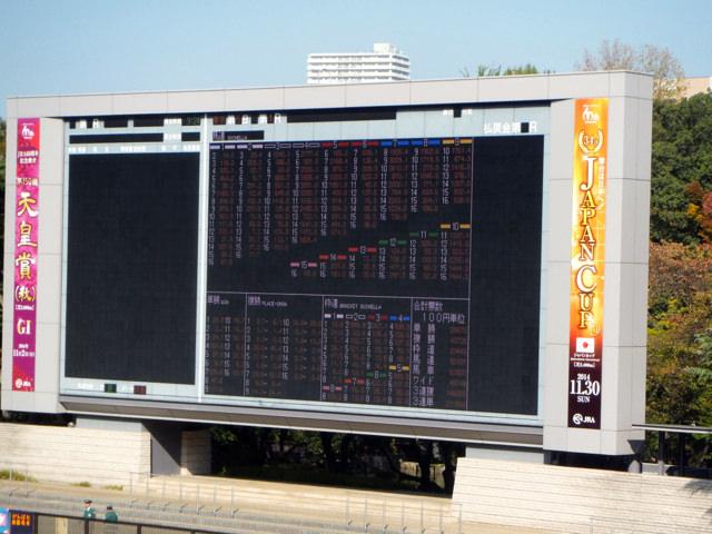 シリウスステークス2019競馬予想に。過去の結果から1〜3着馬の前走データをレース映像分析【傾向・追い切り・オッズ】