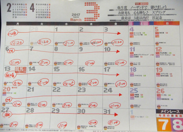 南関東競馬、3月の開催日程のカレンダーを見て船橋競馬場だけナイターなのを知る。大井競馬・川崎競馬・浦和競馬は昼間