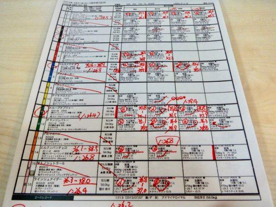 おすすめ!競馬予想に使うA4コピー用紙は、Blanco(ブランコ)のものを使い続けてます。Amazonで値段お手頃