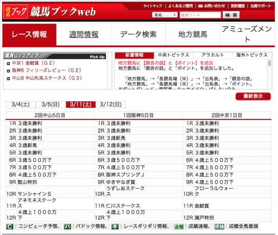 ネットを使った競馬予想に必要なものはかなり揃ってるデータベースサイト、競馬ブックweb