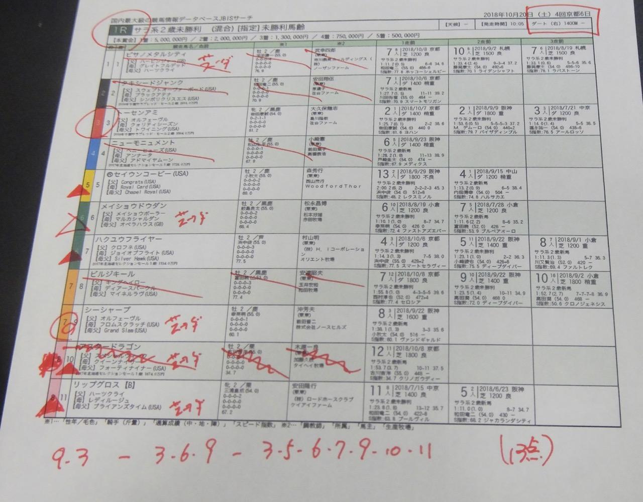 京都1レース、2歳未勝利(ダート1400m)競馬予想。馬券本命、オルフェーヴル産駒シーシャープ(幸英明騎手、沖芳夫厩舎)2018.10.20