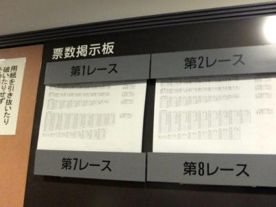 阪神ジュベナイルフィリーズ2019競馬予想に。過去の結果から1〜3着馬の前走データをレース映像分析【傾向・追い切り・オッズ】
