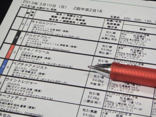 京阪杯の過去データから2019年の競馬予想に活かすべく、結果から傾向をレース映像分析